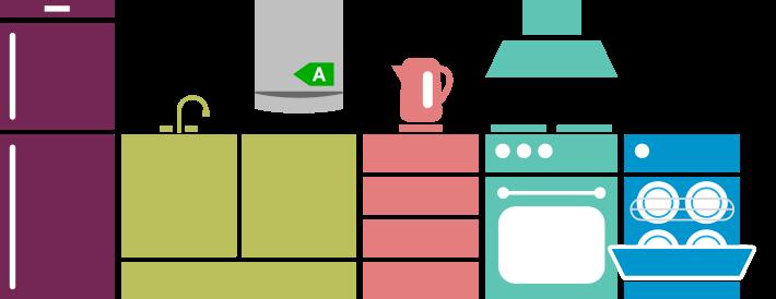 energie besparen in keuken